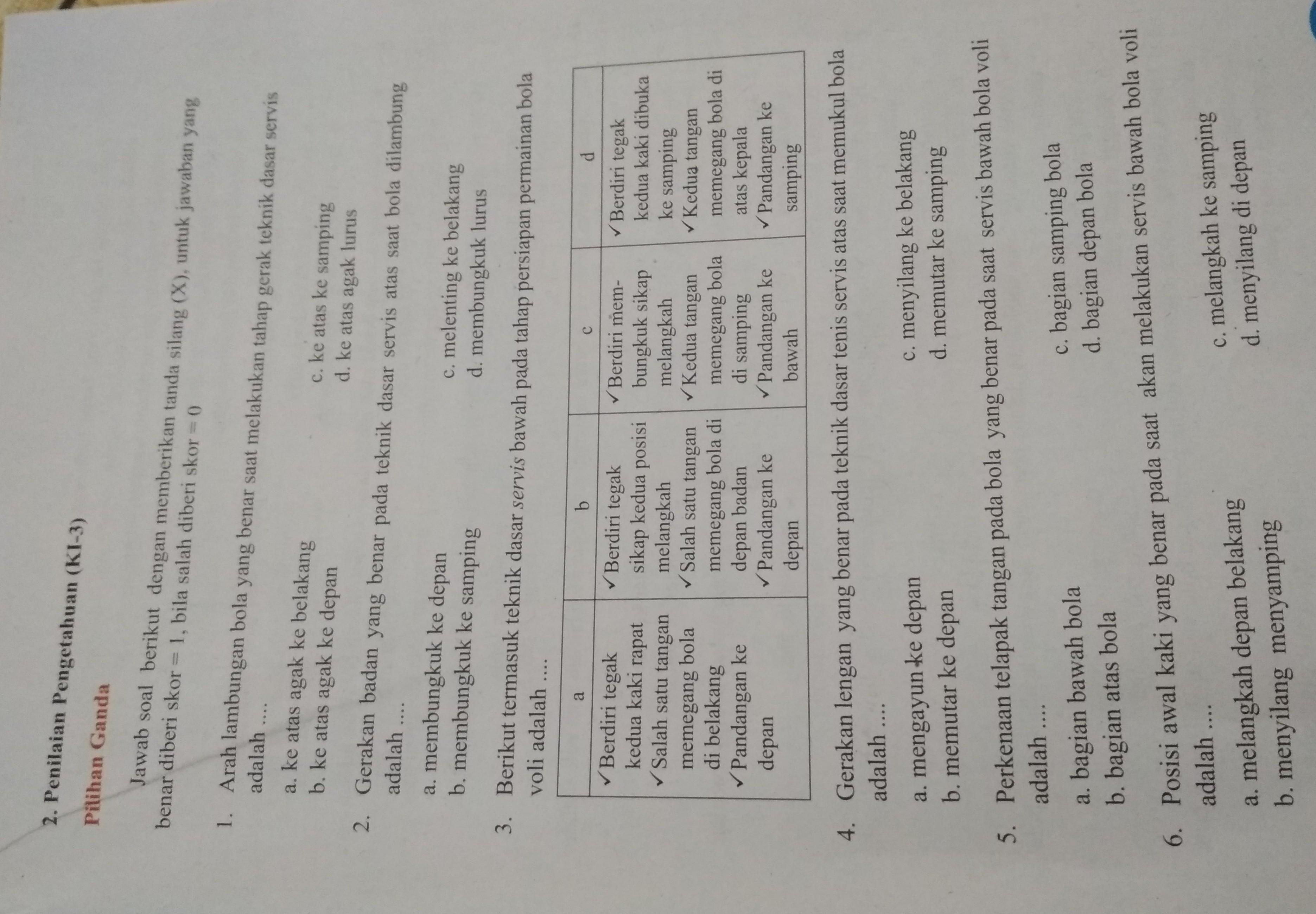 Kunci Jawaban Buku Paket Penjaskes Kelas 8 Kurikulum 2013 Hal 258 Ilmusosial Id