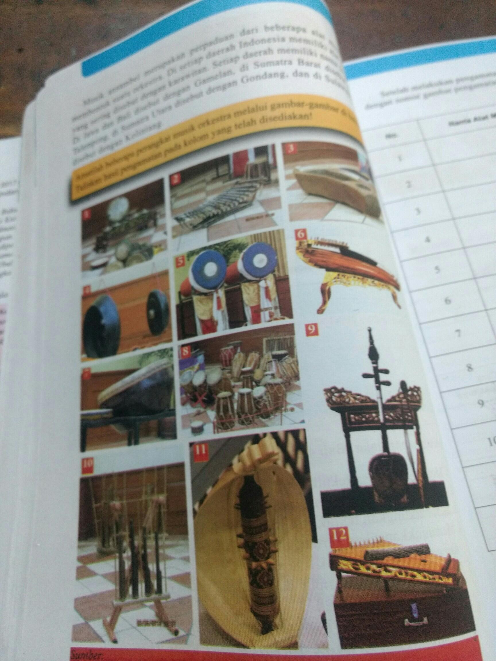 Jawaban Bahasa Jawa Kelas 8 Halaman 29 31