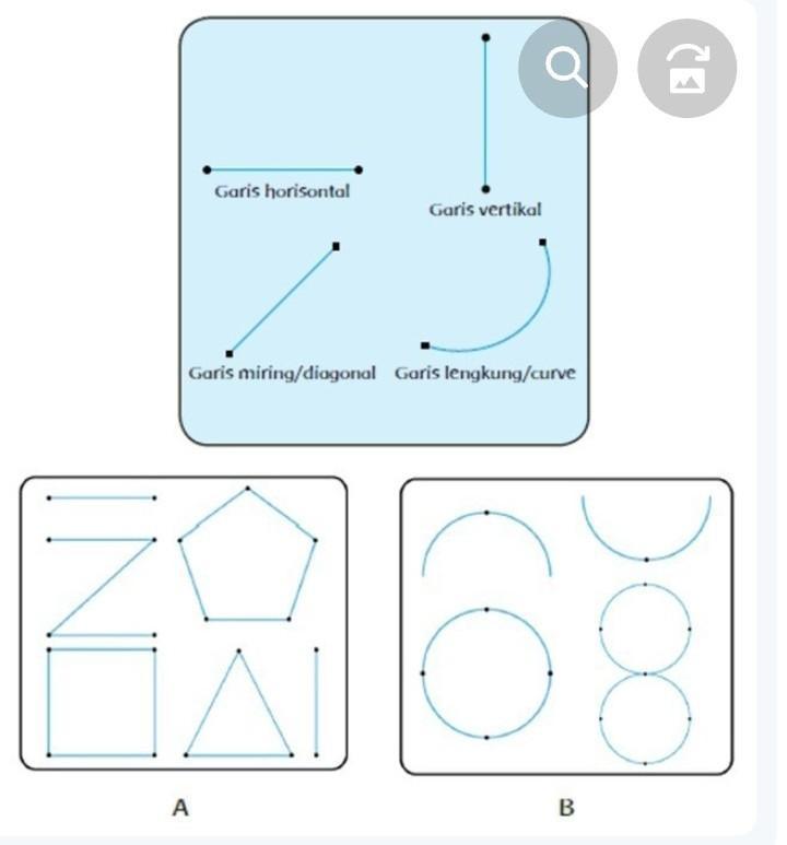 Tuliskan Pola Lantai Yang Dikembangkan Dari Pola Lantai Lurus Dan Lengkung Please Brainly Co Id