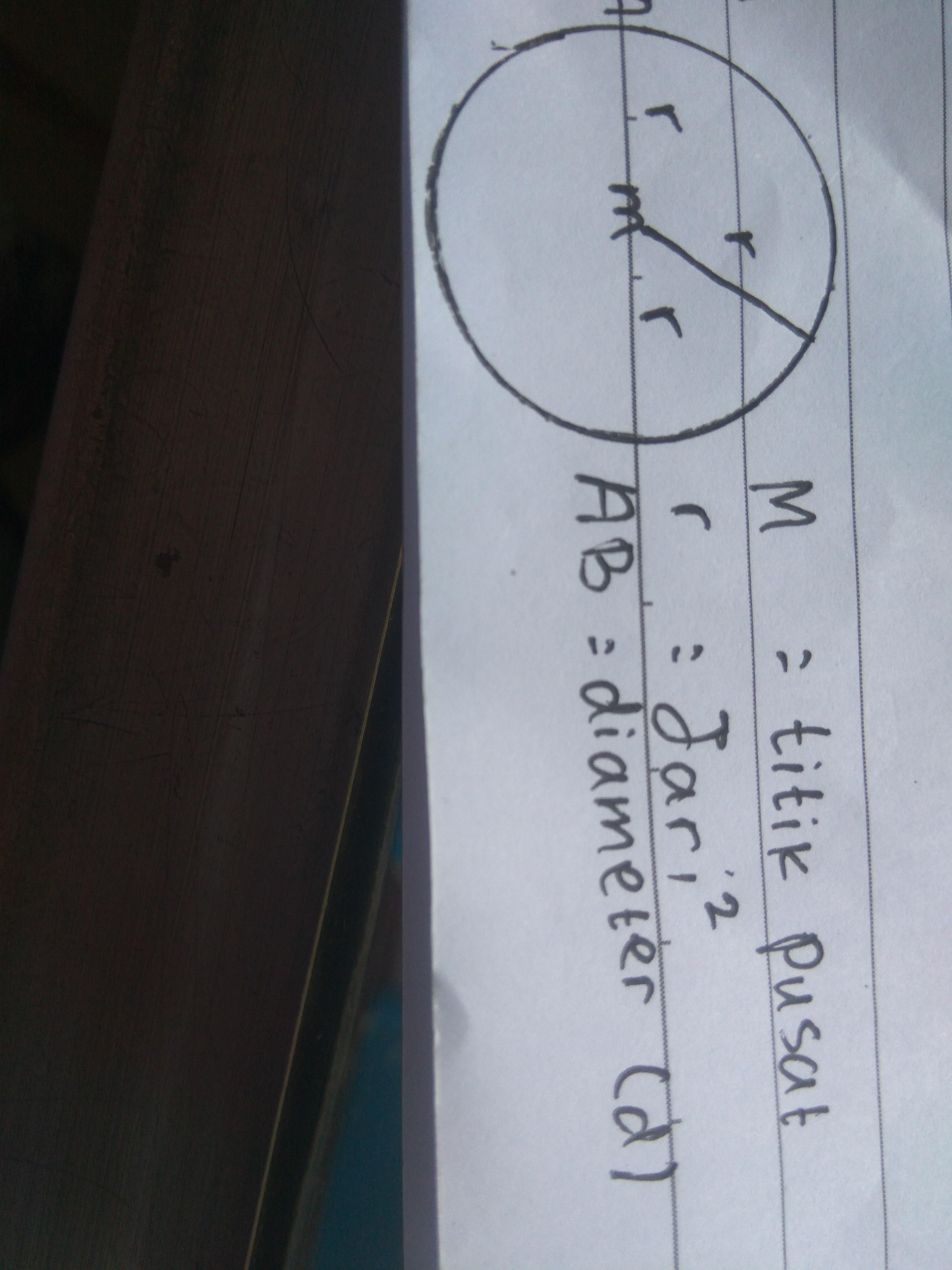Rumus Diagram Lingkaran Beserta Contoh Soal Kelas 8