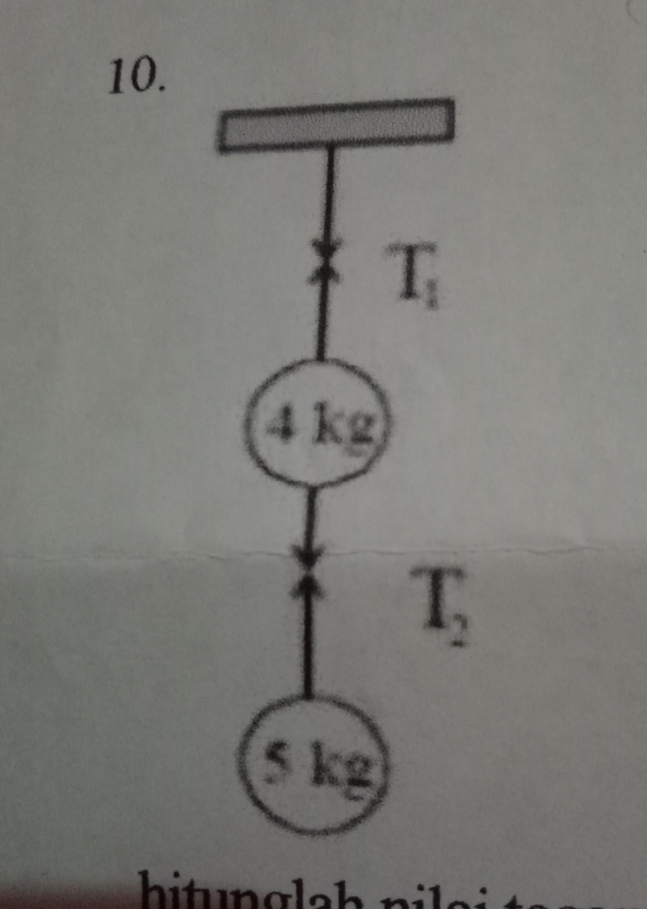 Simbol Tegangan Tali