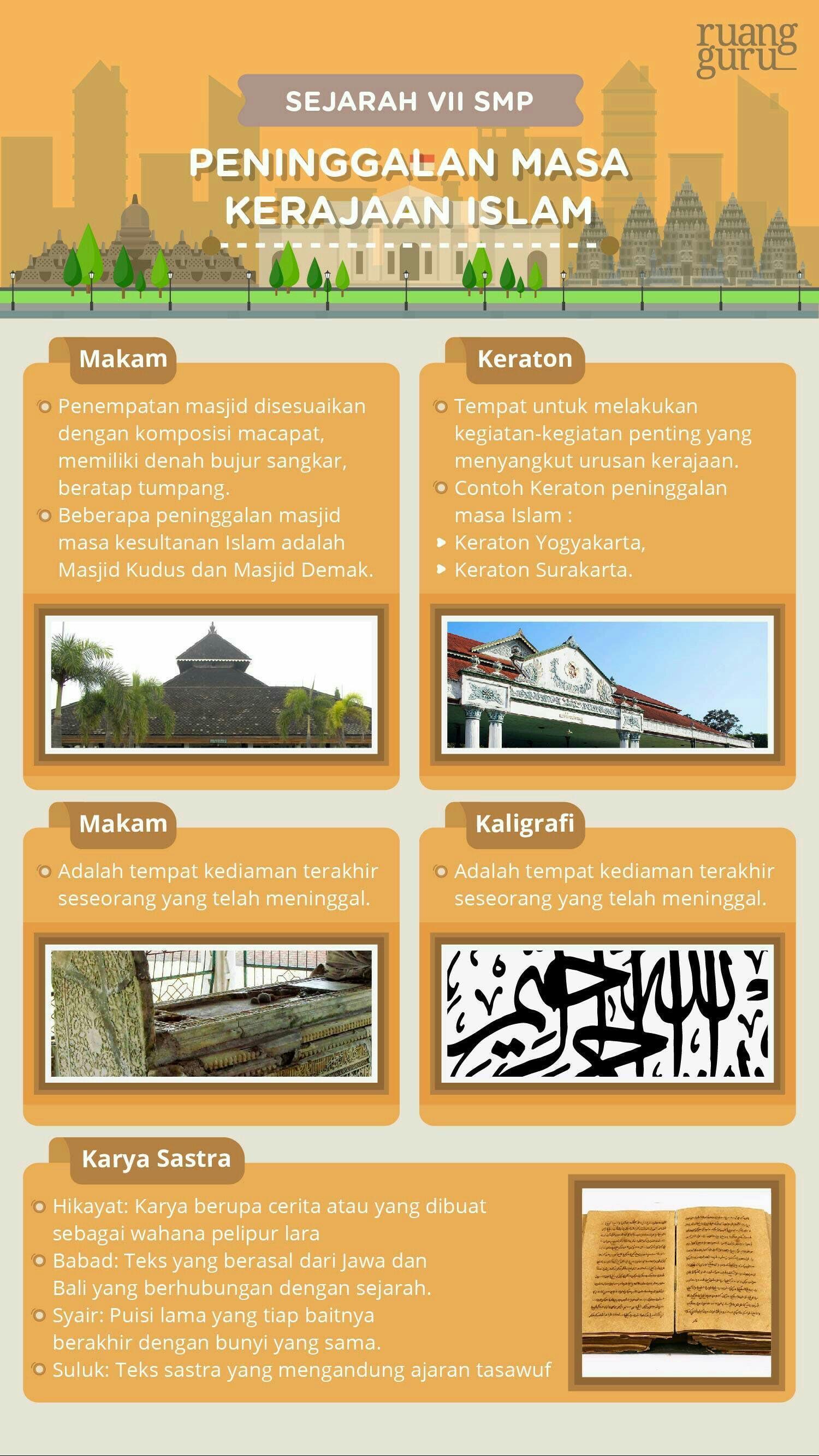 Karya Sastra Peninggalan Masa Kerajaan Kerajaan Islam Di ...