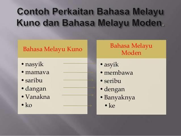 Contoh Bahasa Melayu Modren Brainly Co Id