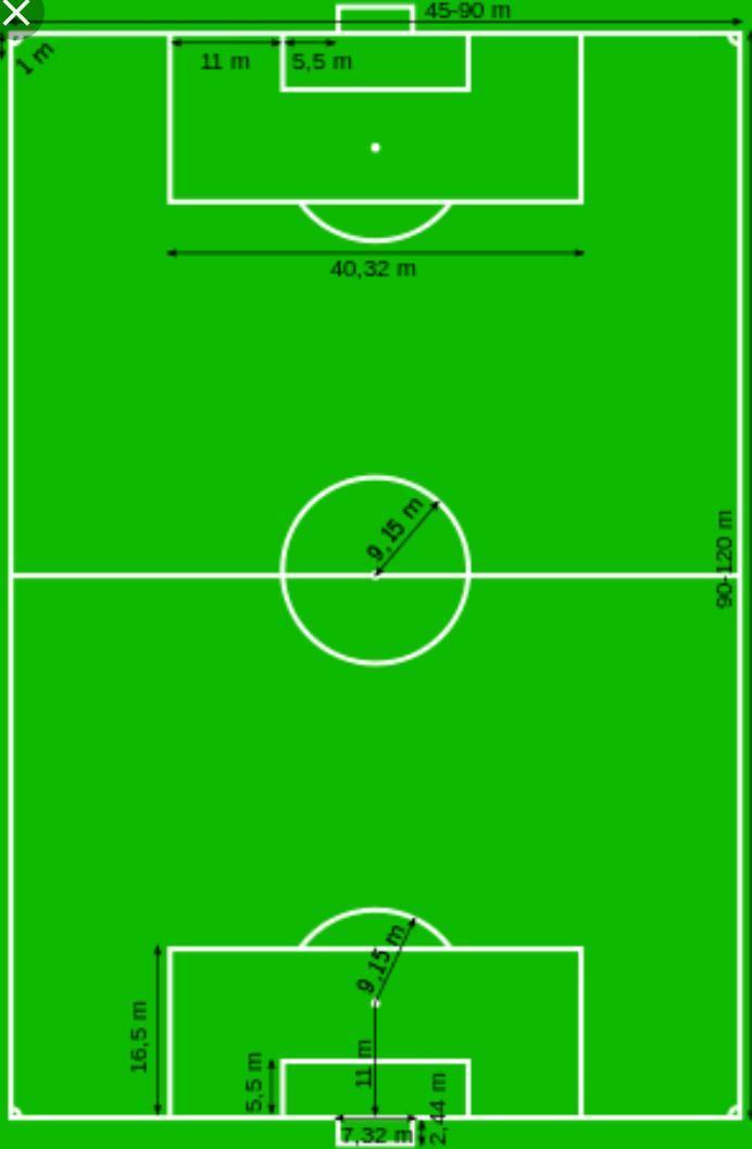 Berapakah Ukuran Lapangan Sepak Bola Jika Digambar Dibuku Tulis Brainly Co Id