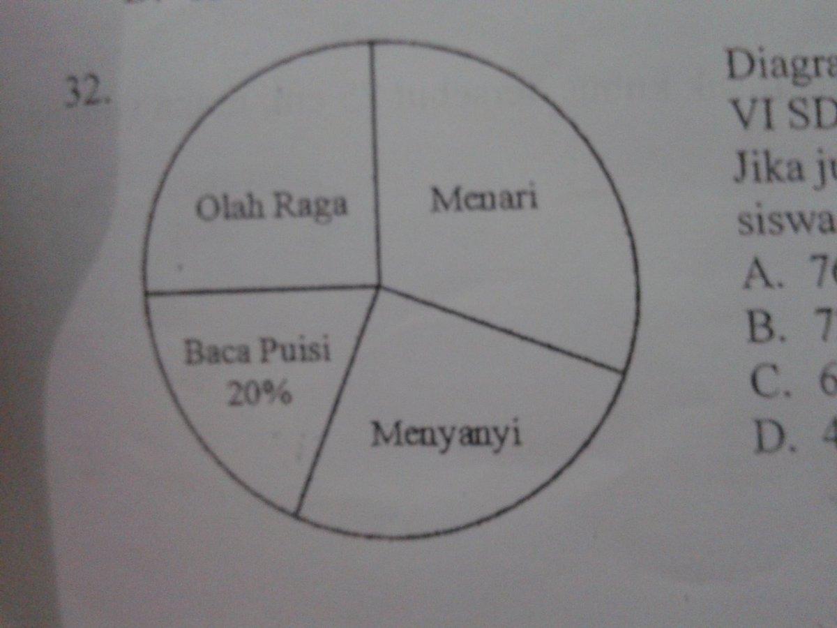 Diagram lingkaran berikut menunjukan hobby siswa kelas 6 sdn mulya diagram lingkaran berikut menunjukan hobby siswa kelas 6 sdn mulya jika jumlah siswa kelas 6 seluruhnya adalah 240 orangsiswa memiliki hoby menari adalah ccuart Images