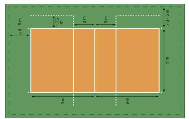 Gambarkan Lapangan Bola Voli Brainly Co Id