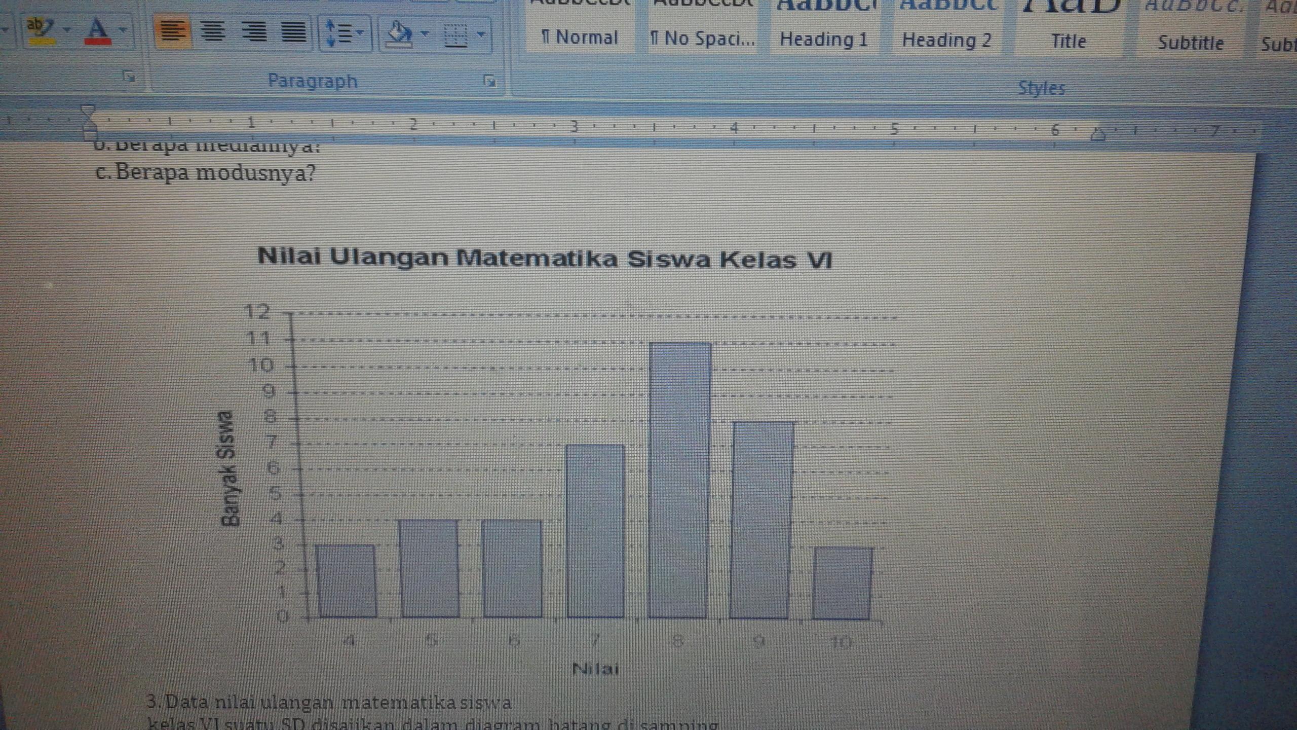 Data nilai ulangan matematika siswa kelas 6 suatu sd disajikan dalam diagram batang di atas a berapakah rata rata nilai ulangan matematika siswa tersebut