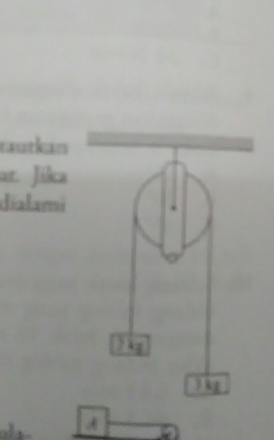 Dua buah benda bermassa 2kg dan 3kg diikat tali kemudian ditautkan dua buah benda bermassa 2kg dan 3kg diikat tali kemudian ditautkan pada katrol yang massanya diabaikan seperti pada gambar jika besar percepatan gravitasi ccuart Choice Image