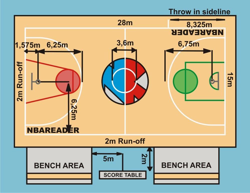 6 Gambarlah Lapangan Soft Ball Contoh Gambar 7 Berapa Jumlah