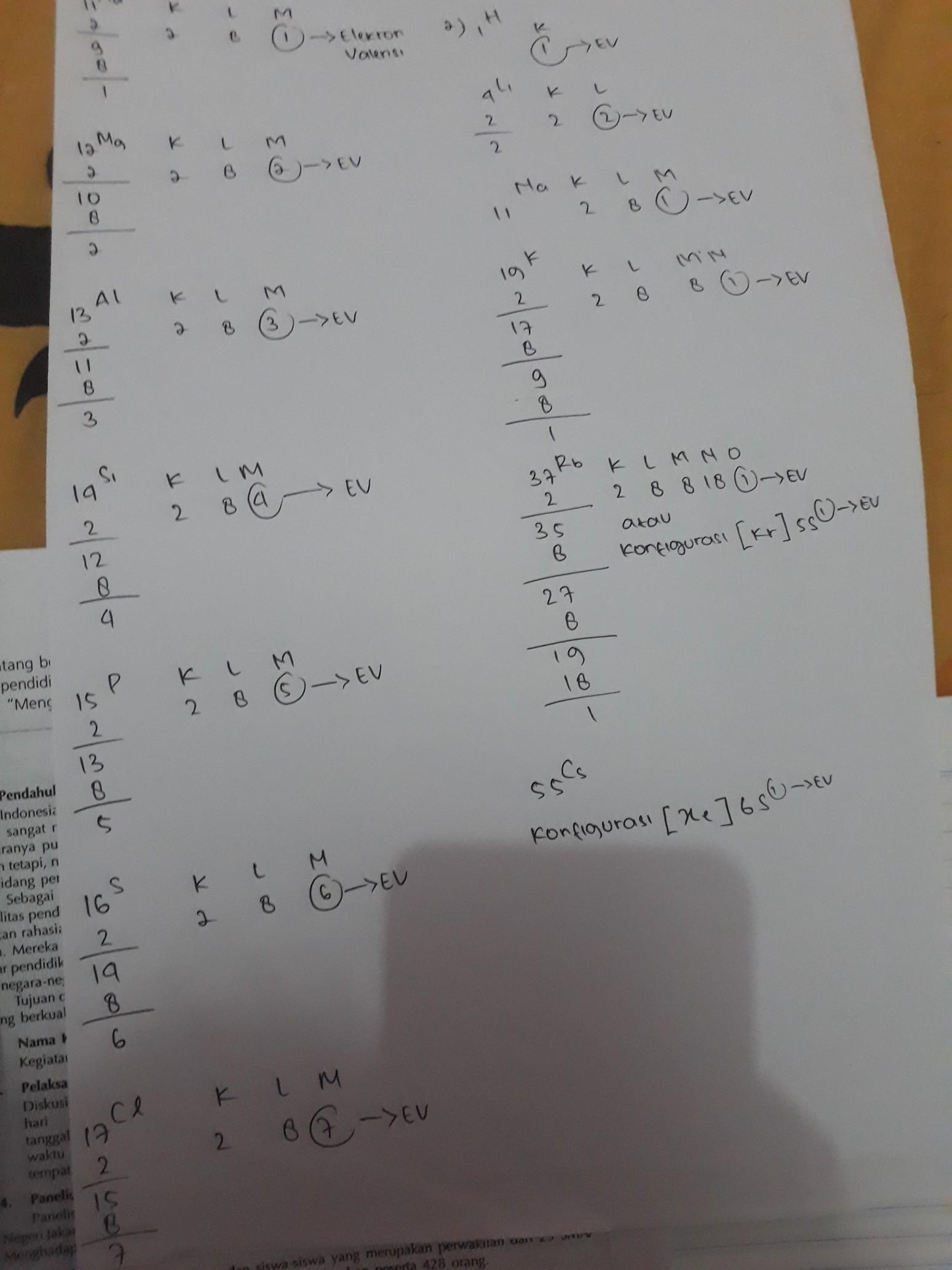 Materi : Kimia Kelas : 10 Bab : Elektron Unsur 1. Tentukan ...