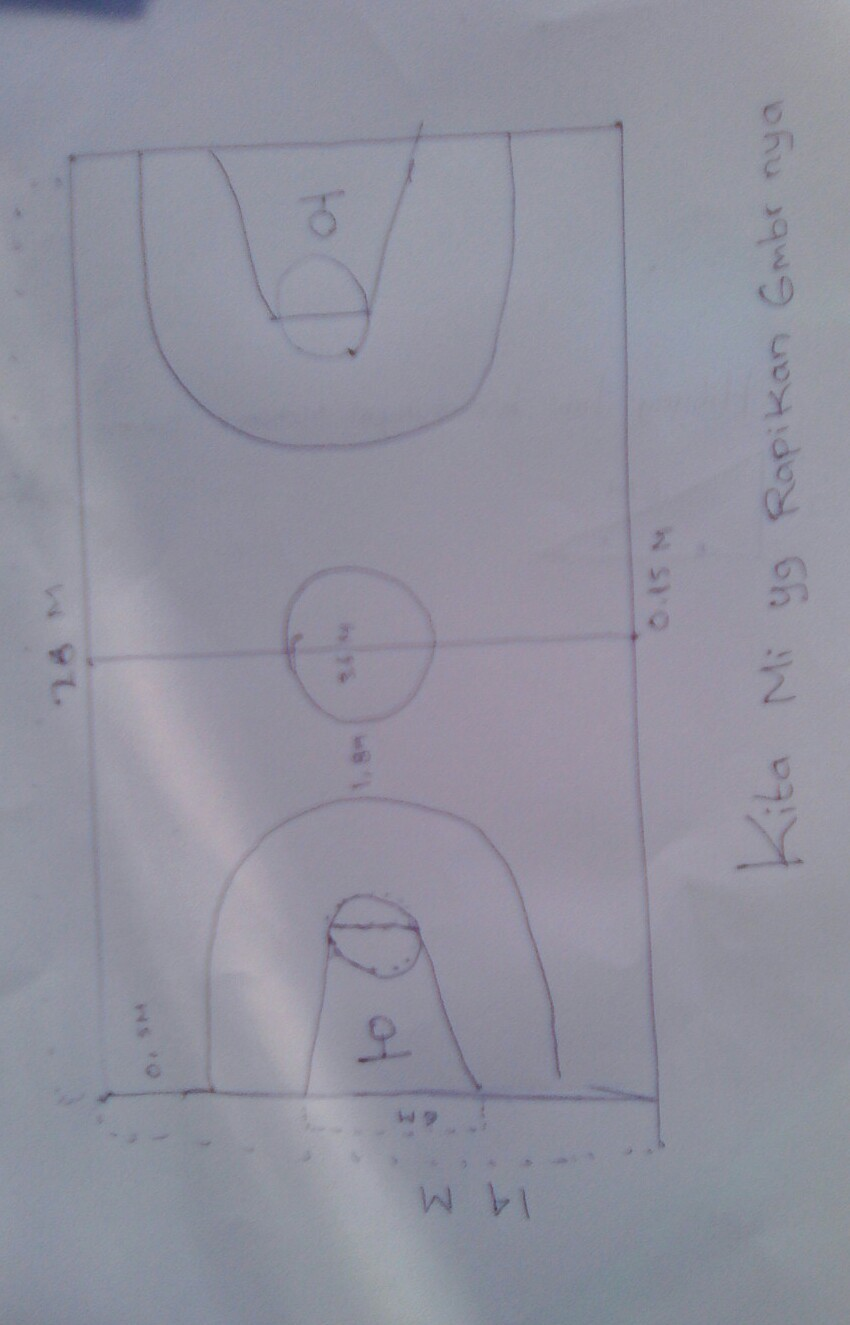 Buatlah Gambar Lapangan Bola Basket Dan Ukuran Panjang Dan Lebar Lapangan Bola Basket Brainly Co Id