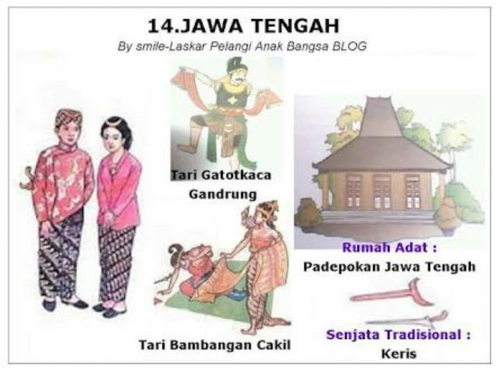 Suku Bangsa Yang Ada Di Indonesia Beserta Bahasa Daerah Rumah Adat Tarian Daerah Dan Pakaian Brainly Co Id