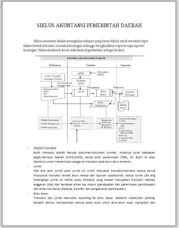 Lakukan Penelusuran Diinternet Mengenai Siklus Akuntansi Pemerintah Daerah Brainly Co Id