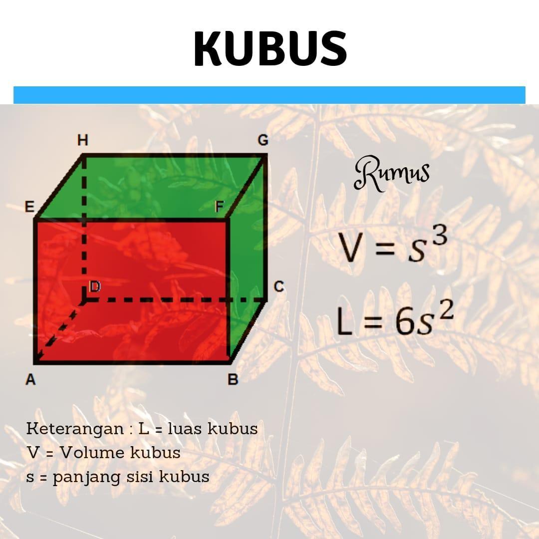 Volume Suatu Kubus Adalah 64 Cm3 Berapakah Panjang Rusuk Dan Panjang Diagonal Sisi Brainly Co Id