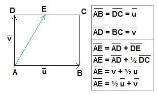 Perhatikan persegi panjang ABCD dibawah ini. Titik E ...