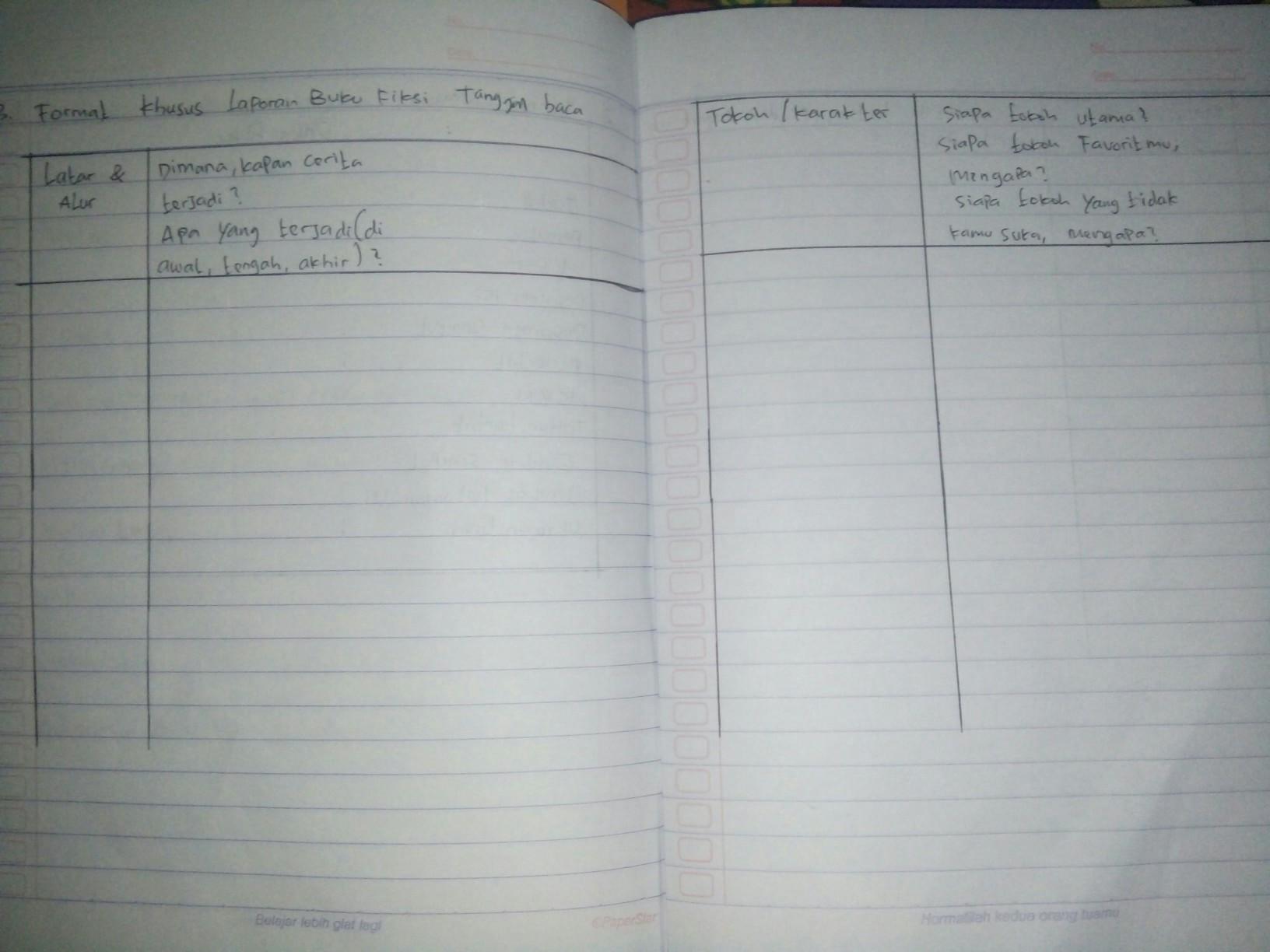 Format Khusus Laporan Buku Fiksi Tanggal Baca Brainly Co Id