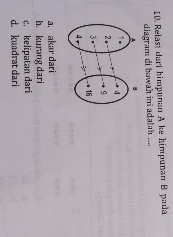 10. Relasi dari himpunan A ke himpunan B padadiagram di ...