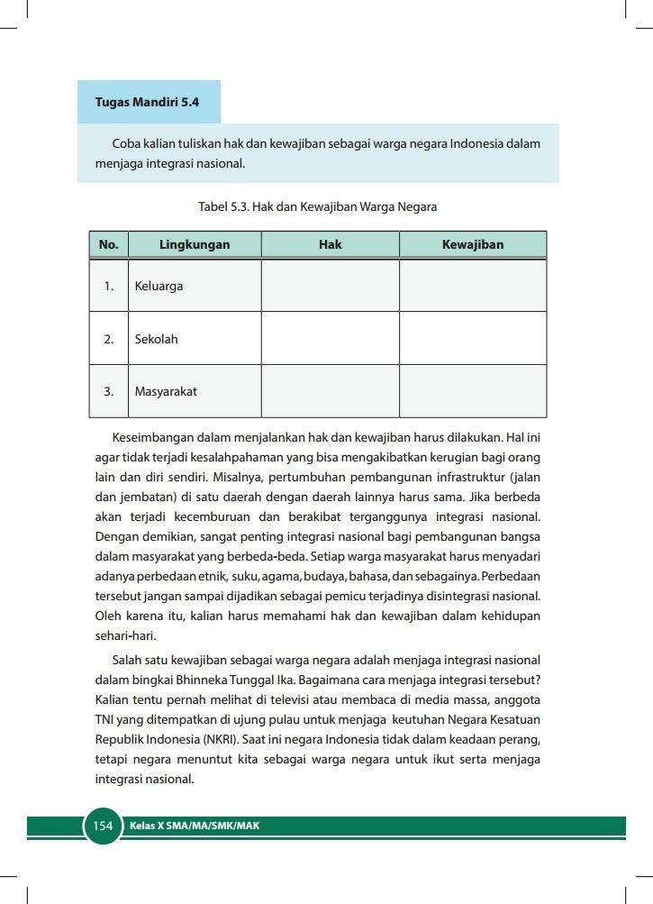 Tabel 5 3 Hak Dan Kewajiban Warga Negara Di Lingkungan Keluarga