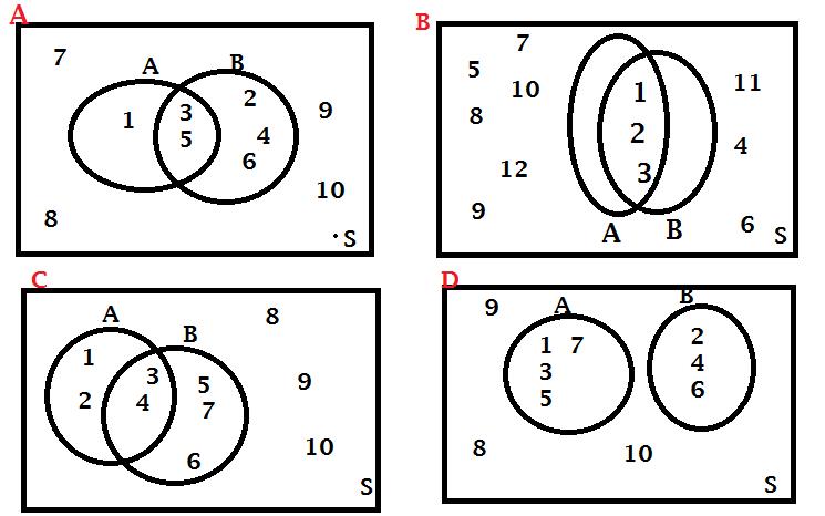 Contoh diagram venn 4 himpunan smartdraw diagrams mengenal diagram venn rumuung com ccuart Gallery