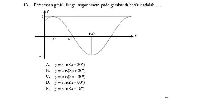 Persamaan Grafik Fungsi Trigonometri Please Tolong D Bantu