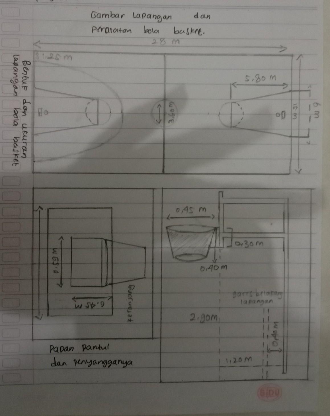 5 Buatlah Lapangan Bola Basket Beserta Ukurannya Brainly Co Id