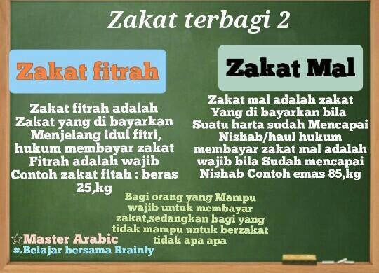 Hukum Mengeluarkan Zakat Adalah A Sunah Muakadb Sunah Ghoiru Muakadc Fardhu Kifayahd Wajib Brainly Co Id