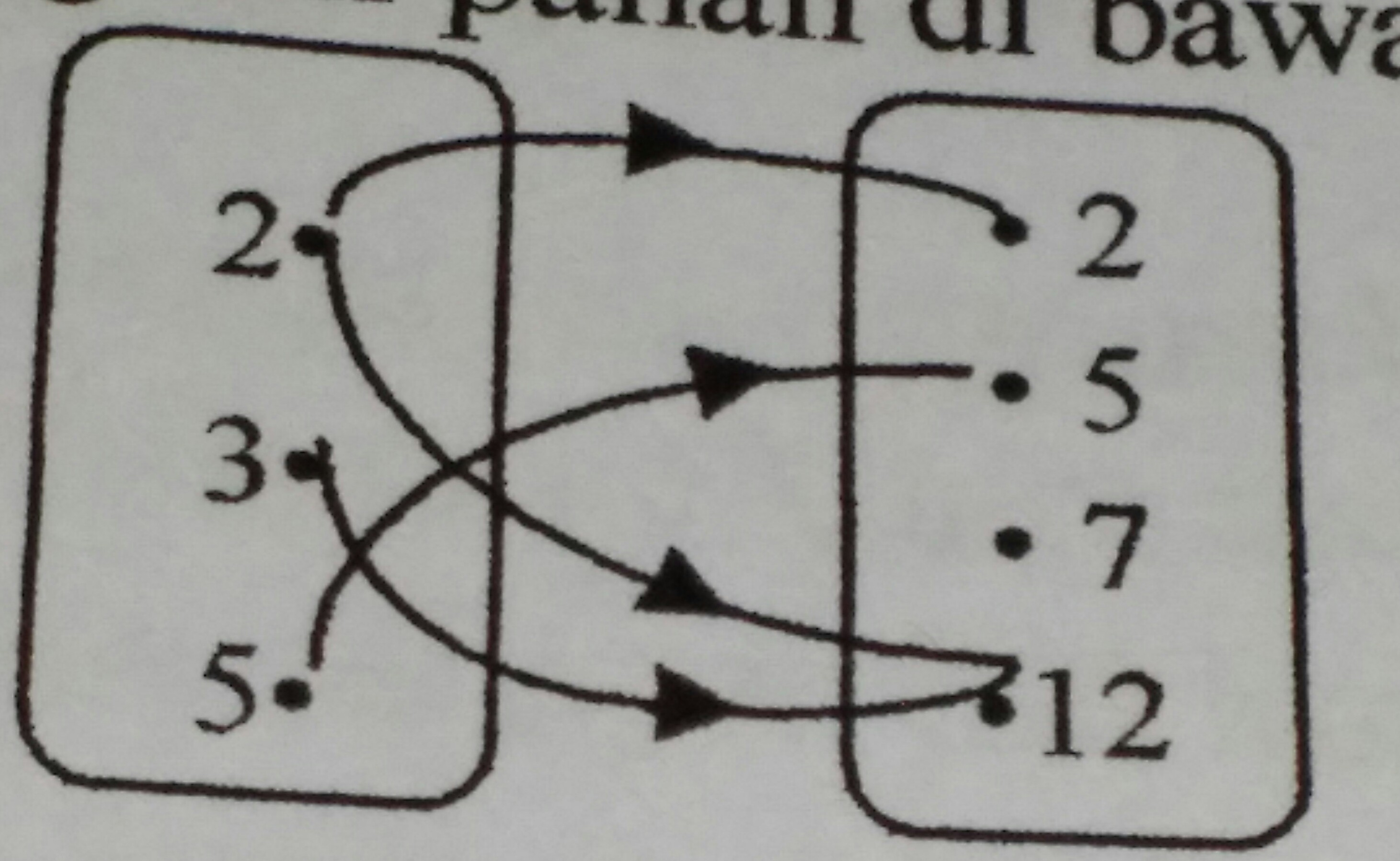 Daerah kawan pada diagram panah di bawah ini adalah brainly daerah kawan pada diagram panah di bawah ini adalah ccuart Choice Image