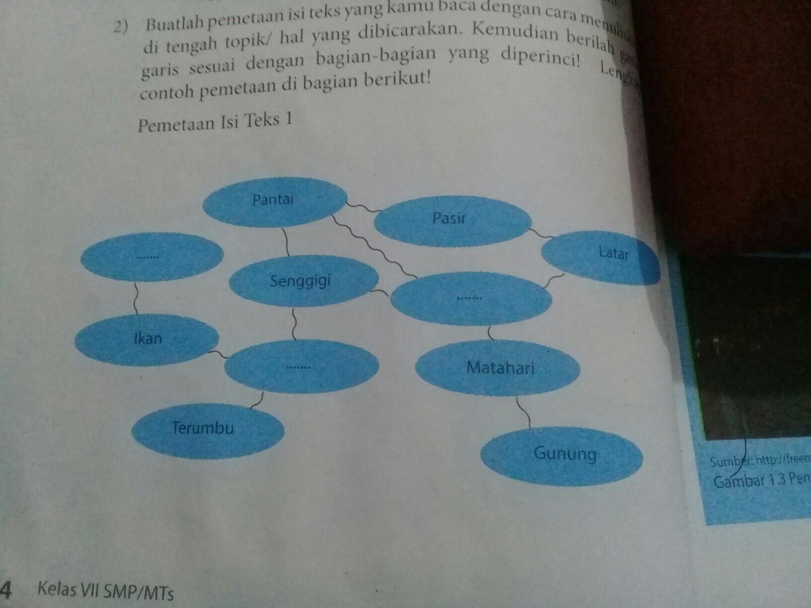 Kunci Jawaban Buku Paket Bahasa Indonesia Kelas 7 Key