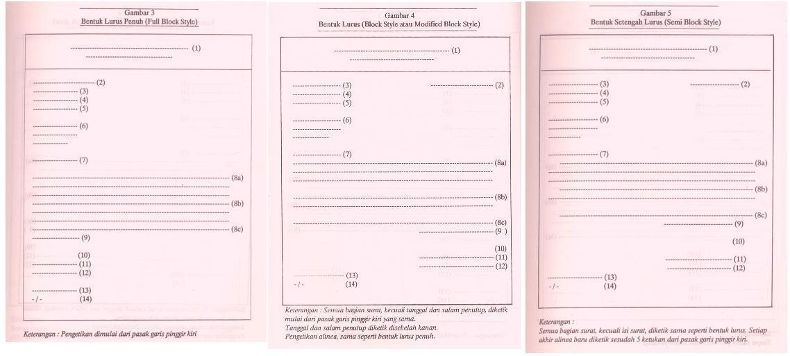 Perbedaan Bentuk Surat Block Style Dengan Semi Block Style