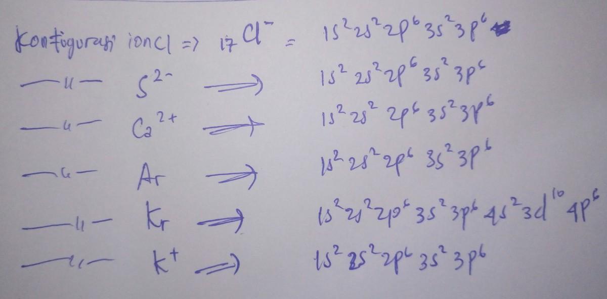jika diketahui nomor atom unsur S=16,Cl=17,Ar=18,Ca=20,Kr ...