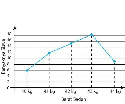 Diagram Garis Wiring Diagram