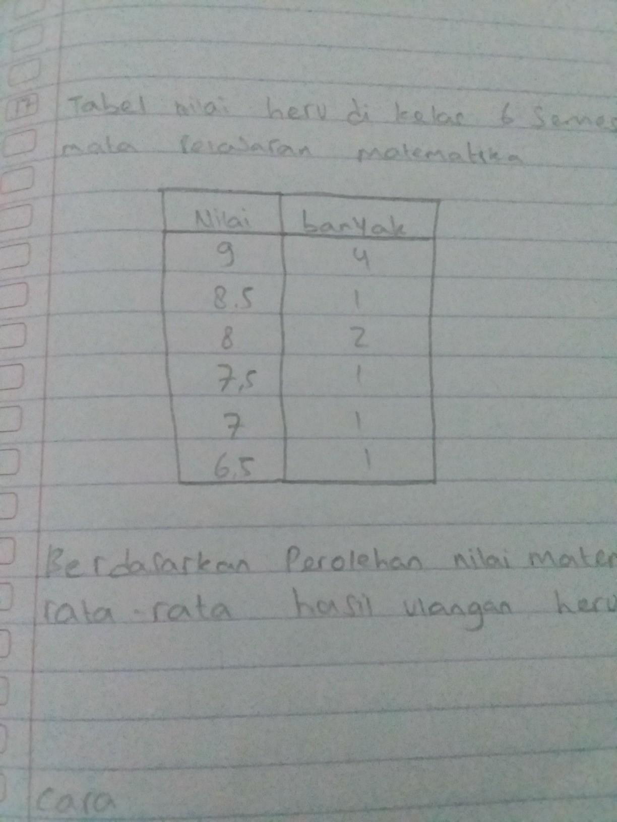 Tabel Nilai Heru Di Kelas 6 Semester 1 Mata Pelajaran Matematikaberdasarkan Perolehan Nilai Brainly Co Id