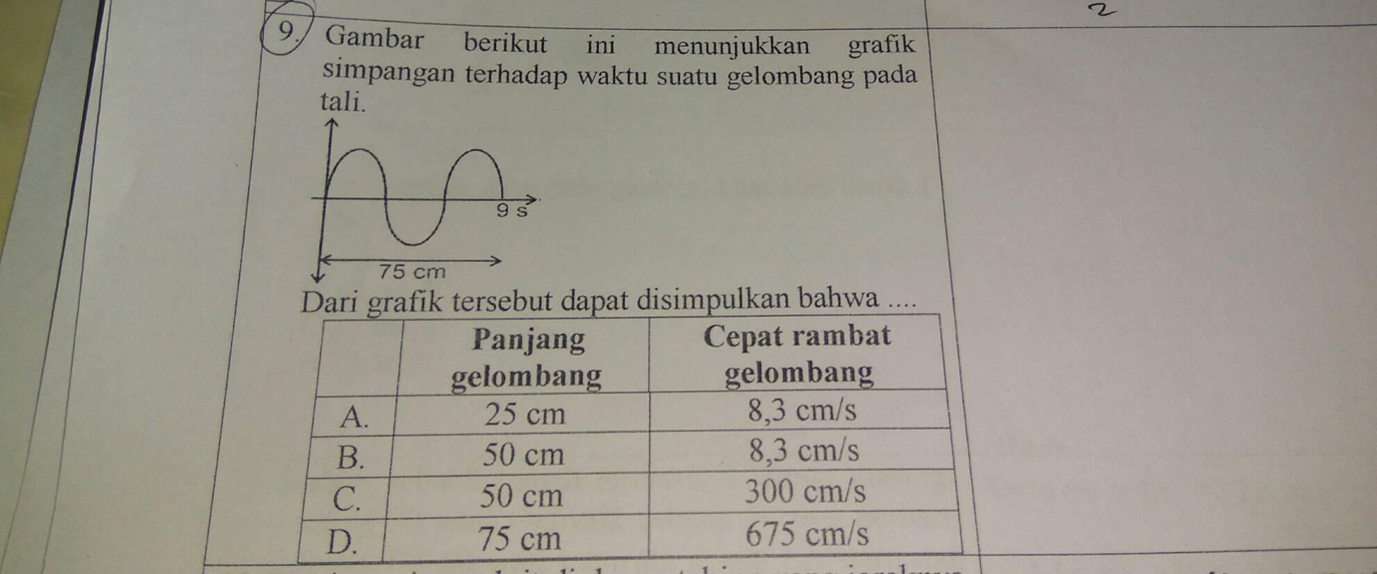 9.gambar berikut ini menunjukkan grafik simpangan terhadap ...