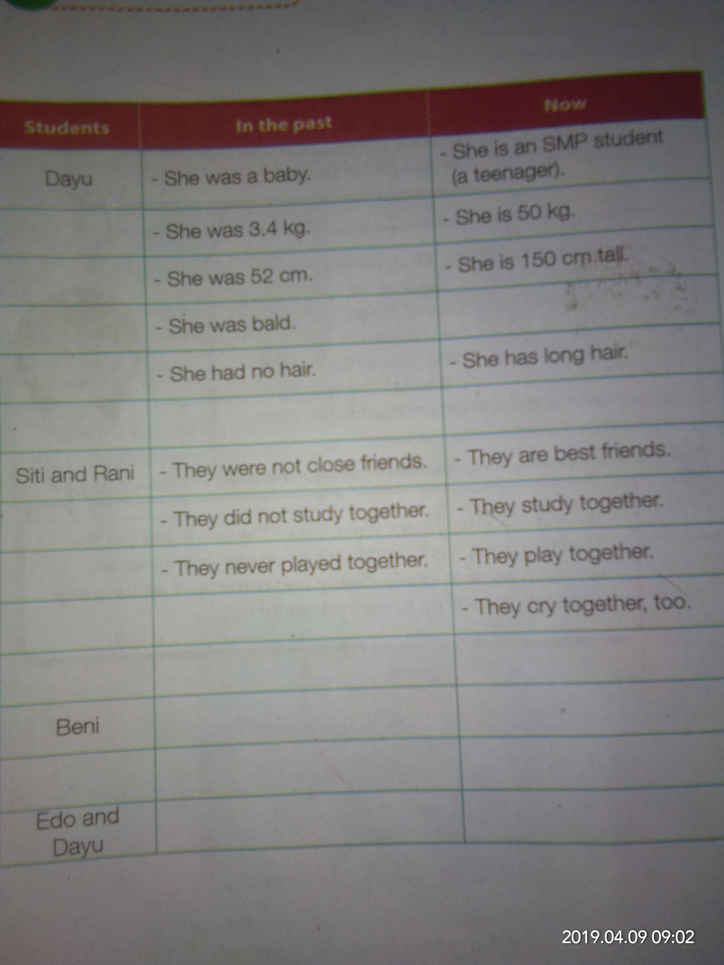 Jawaban Bahasa Inggris Halaman 146 Brainly Co Id