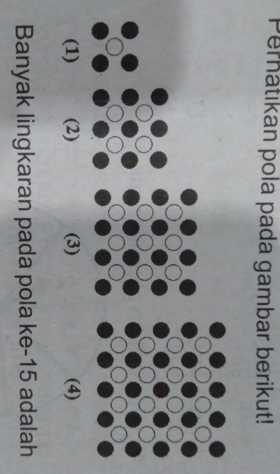 Perhatikan pola pada gambar berikut!Banyak lingkaran pada ...