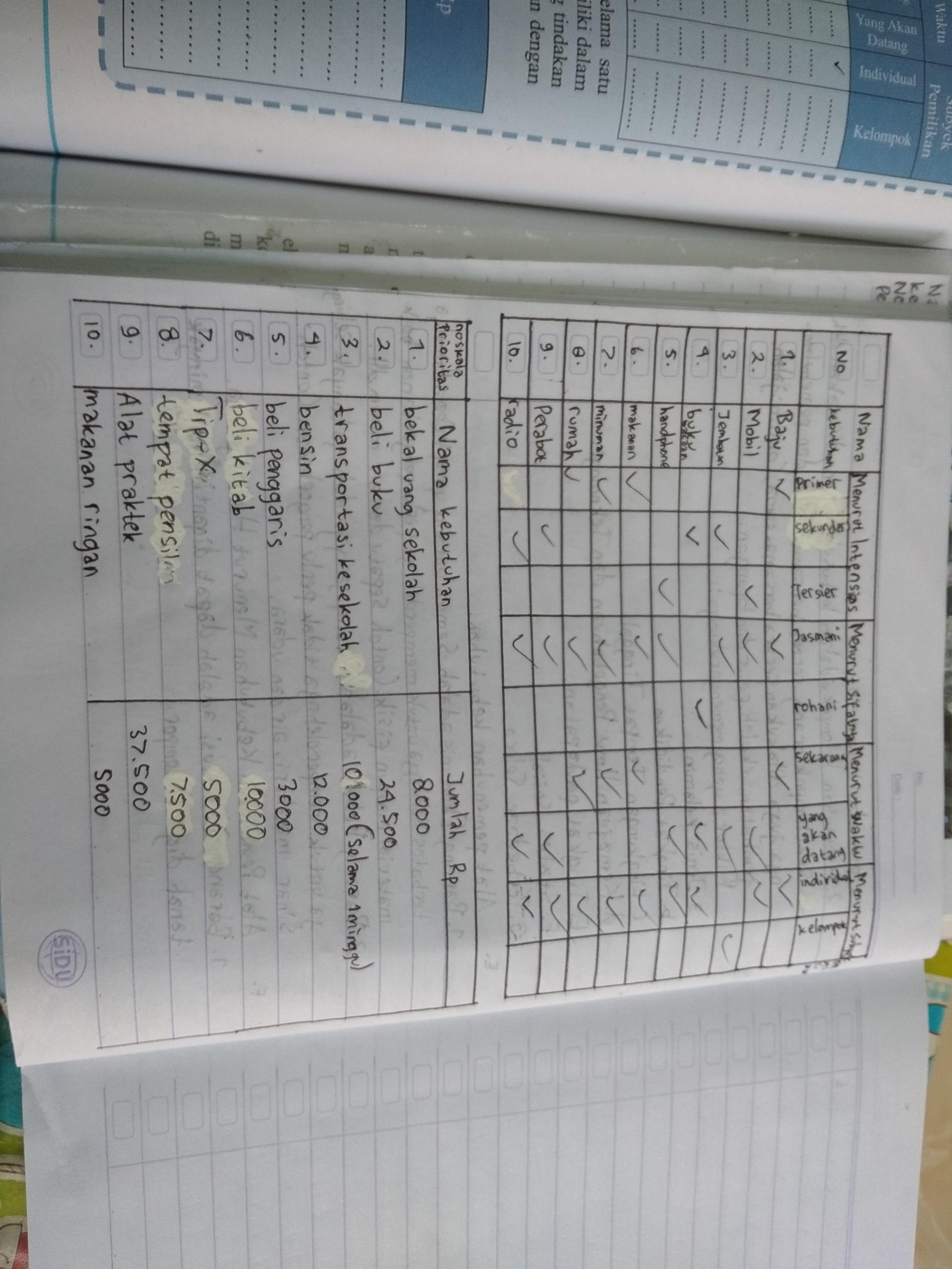 Aktivitas Individu Ips Hal 138 Kelas 7 Brainly Co Id