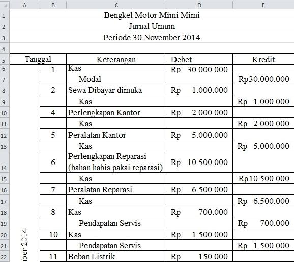 Ada Yang Bisa Berikut Transaksi Usaha Bengkel Motor Mimi Mimi Selama Bulan Nopember 2014 Nop Brainly Co Id