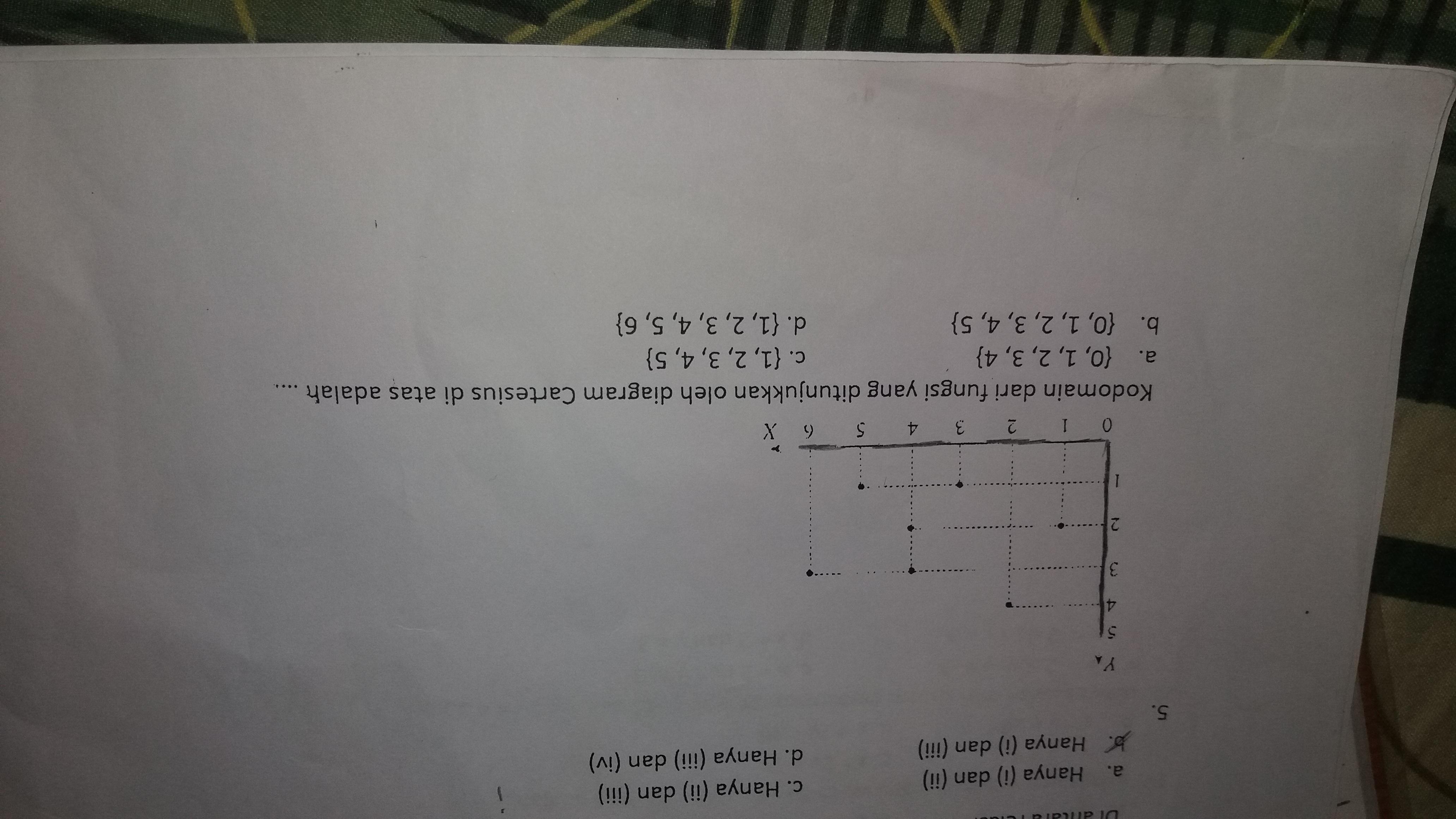 5kodomain dari fungsi yang ditunjukan diagram cartesius diatas 5kodomain dari fungsi yang ditunjukan diagram cartesius diatas adalah tolong bantuan nya kalau ada caranya pake cara ya ccuart Images