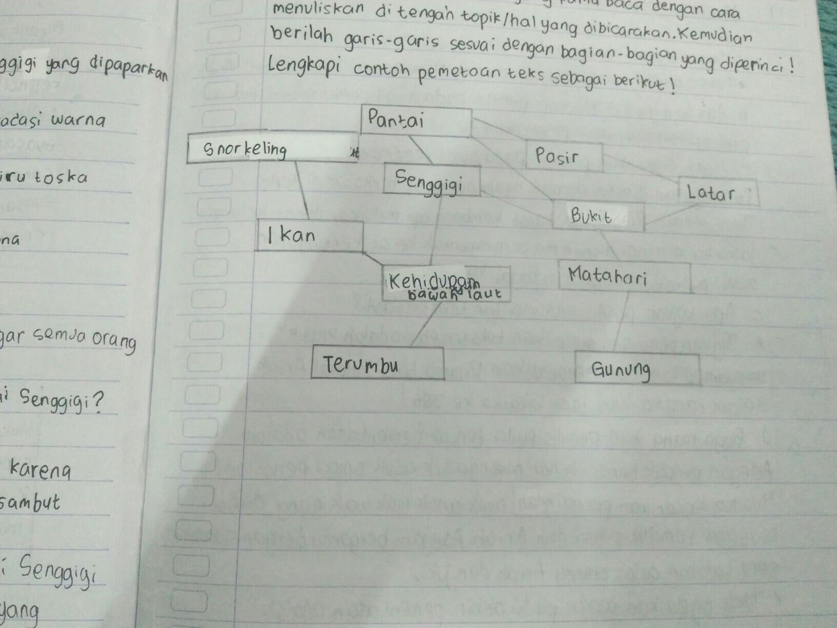 Pelajaran Bahasa Indonesiakelas 7hal 14please Tolong Dibantu Ya Maksudnya Yang Bagian Dua Brainly Co Id