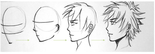 Bagai Mana Cara Menggambar Manusia Dengan Mudah Brainlycoid