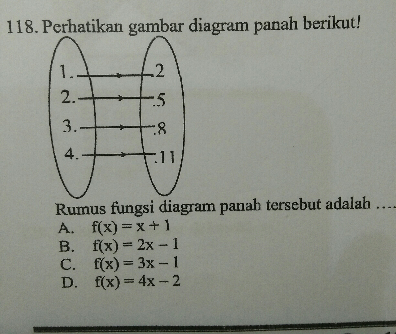 Perhatikan gambar diagram panah berikutrumus fungsi diagram panah unduh jpg ccuart Images