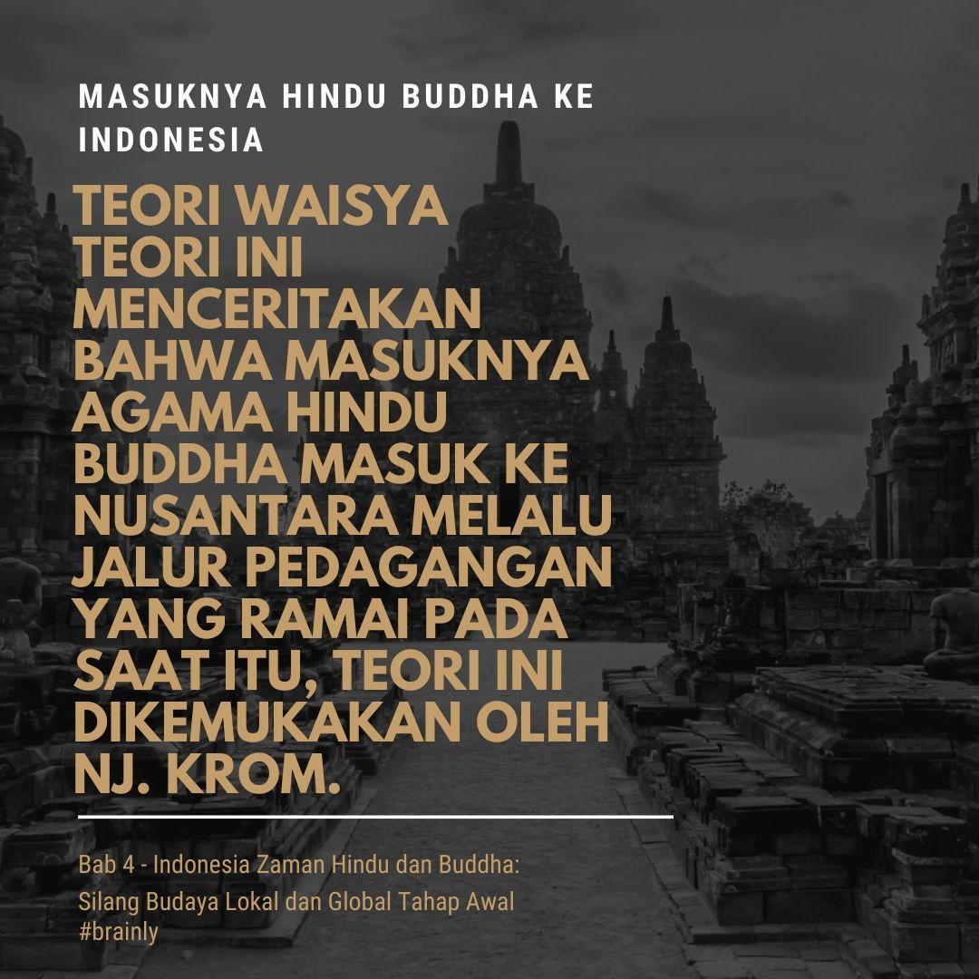 Jelaskan teori masuknya hindu budha dan menurutmu teori ...