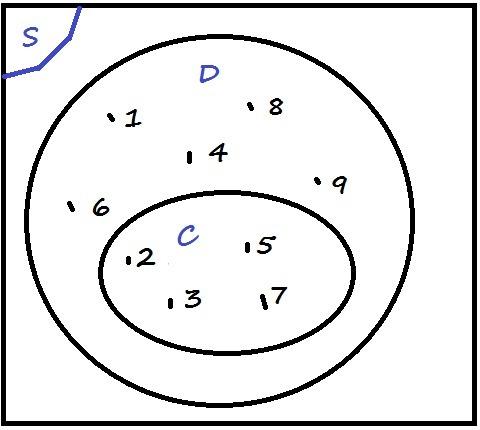Diketahui c x 1 kurang dari x kurang dari 10bilangan asli d unduh png ccuart Gallery