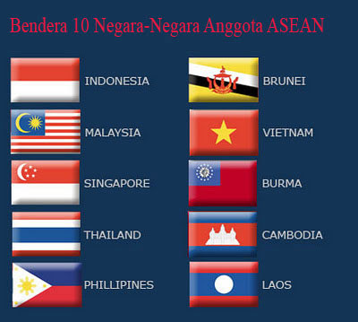 Bendera Di Negara Negara Asean Brainly Co Id