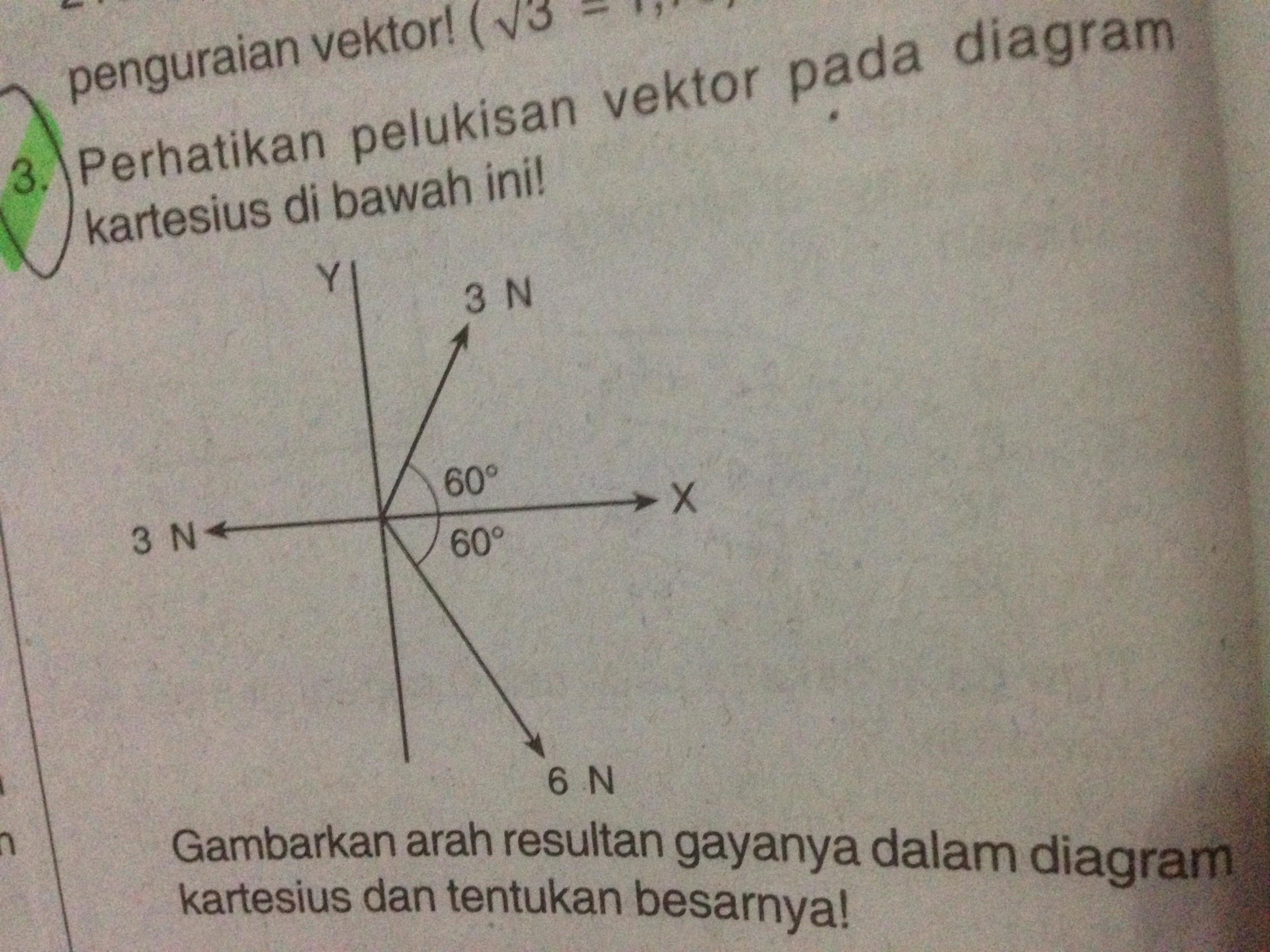 Gambarkan arah resultan gayanya dalam diagram kartesius dan tentukan unduh jpg ccuart Gallery