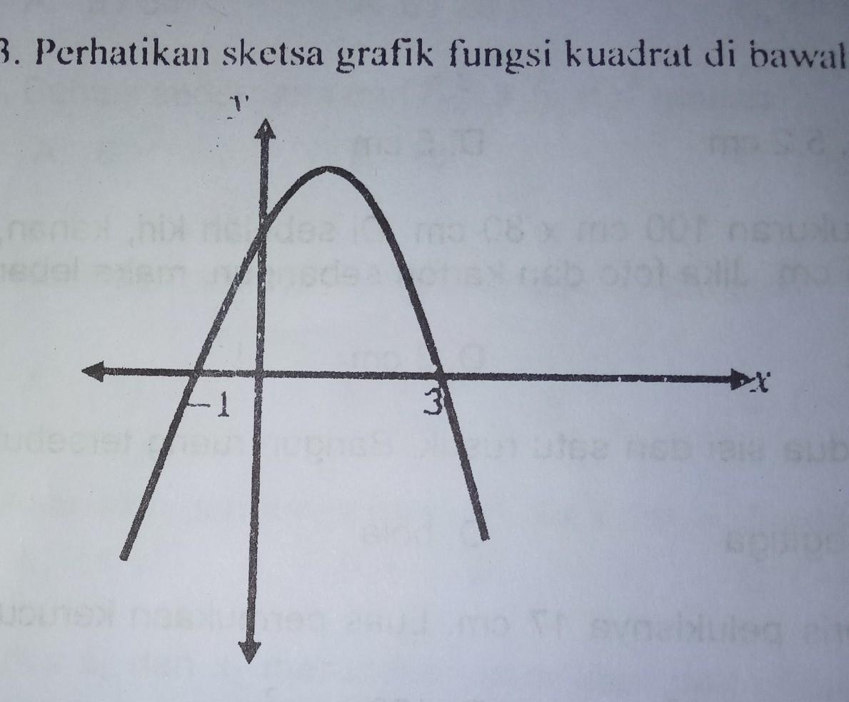 33. Perhatikan sketsa grafik fungsi kuadrat di bawah ini ...