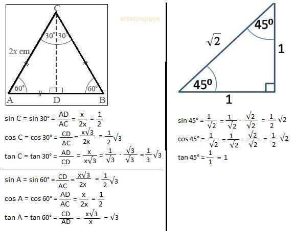 Tentukan Nilai Nilai Perbandingan Trigonometri Berikut A Sin 30