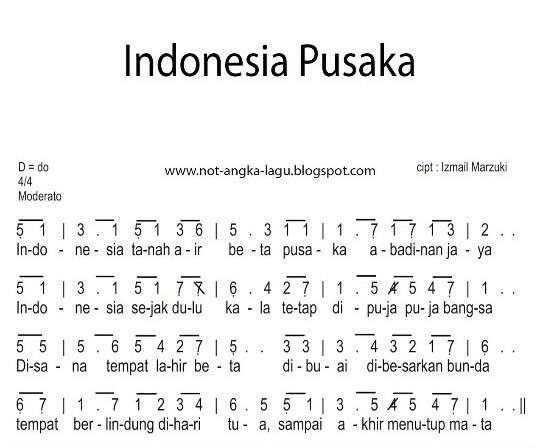 Tolong Tuliskan Not Lagu Indonesia Pusaka Do Bes 4 4 Adante Ciptaan Ismail Marzuki Brainly Co Id