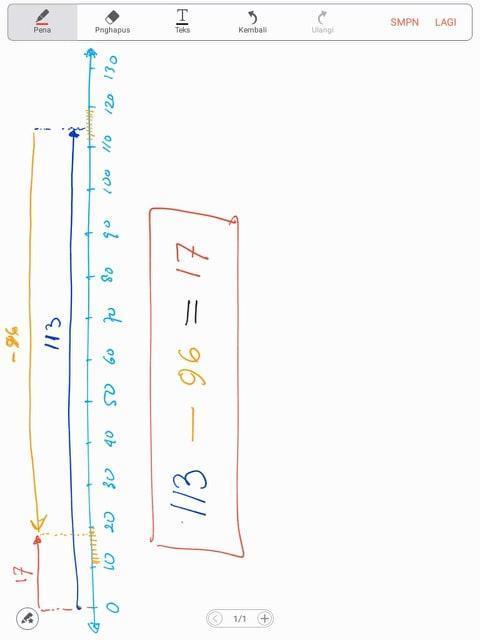 Selesaikan Pengurangan Bilangan Bulat Berikut Menggunakan Garis Bilangan 113 96 Brainly Co Id