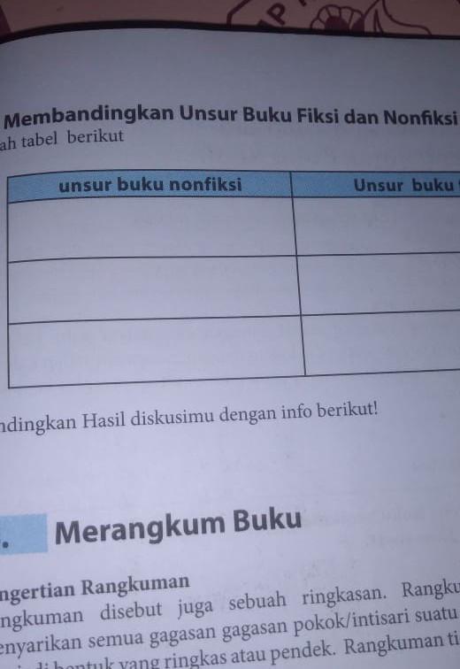 Kunci Jawaban B Indonesia Kelas Xi Hal 91 Ilmusosial Id